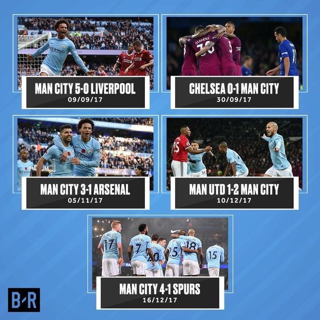 Rooney: 'Man City hay nhung con lau moi bang MU 2008' hinh anh 1