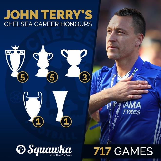 Terry san sang chet tren san vi Mourinho hinh anh 3