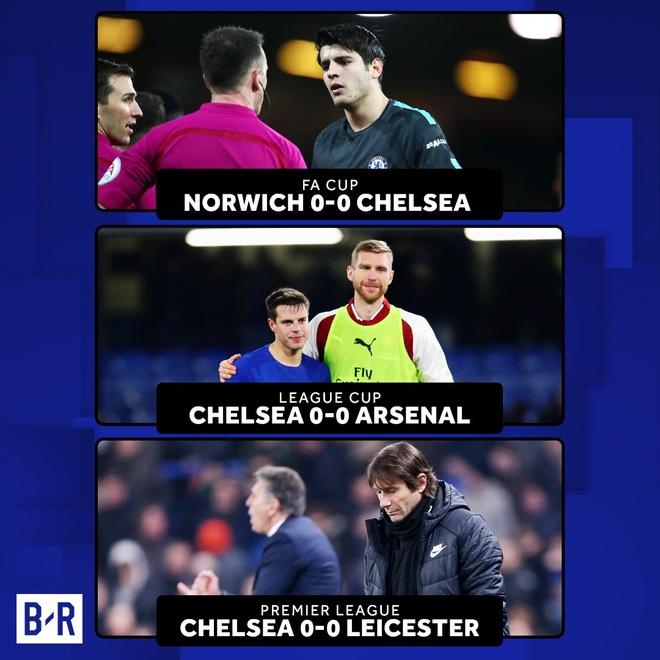 Ket qua toi chua tung xuat hien trong lich su Real va Chelsea hinh anh 1