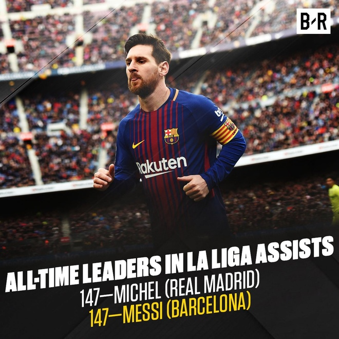 Khoi dau cham nhung Ronaldo da bat kip Messi hinh anh 7