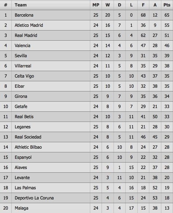Coutinho ghi sieu pham, Messi lap cu dup giup Barca thang 6-1 hinh anh 12