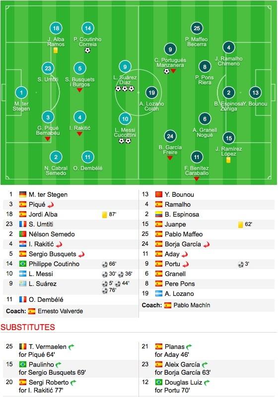 Coutinho ghi sieu pham, Messi lap cu dup giup Barca thang 6-1 hinh anh 11