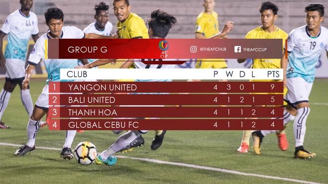 Tien Dung tai xuat, Thanh Hoa bi Bali United cam hoa tai My Dinh hinh anh 3
