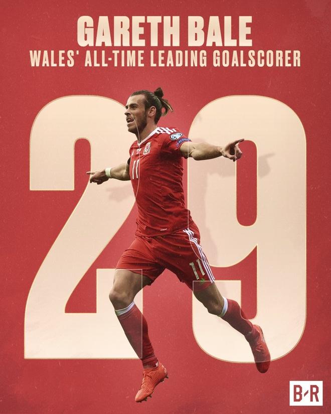 Bale ghi danh lich su bong da xu Wales o vi tri trang trong nhat hinh anh 1