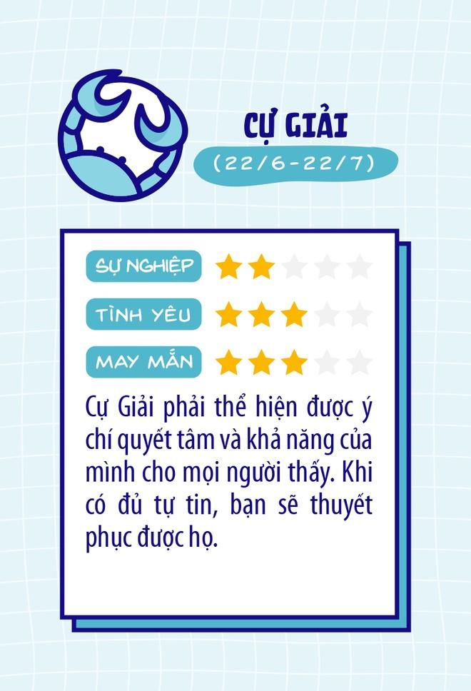 Cung hoang dao 2/3: Kim Nguu gap kho khan, Song Tu phat trien tot hinh anh 5