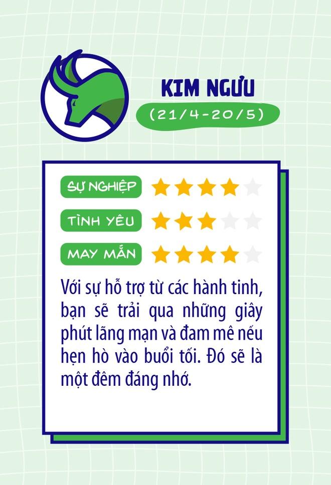 Hoat dong ly tuong cho 12 cung hoang dao vao thu tu hinh anh 3