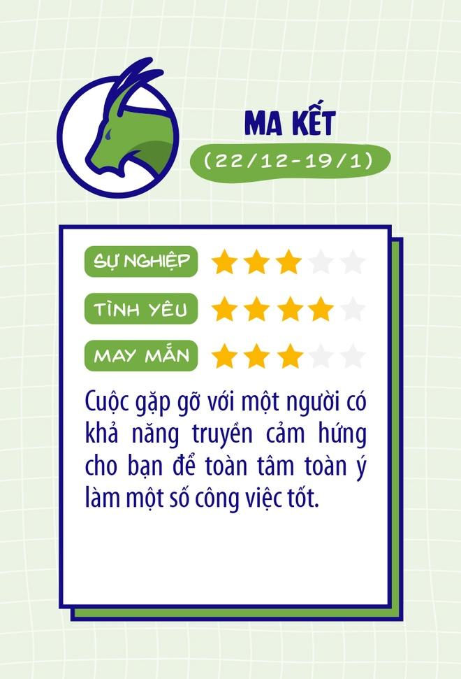 12 cung hoang dao the nao sau tran Viet Nam - Nhat Ban? hinh anh 11