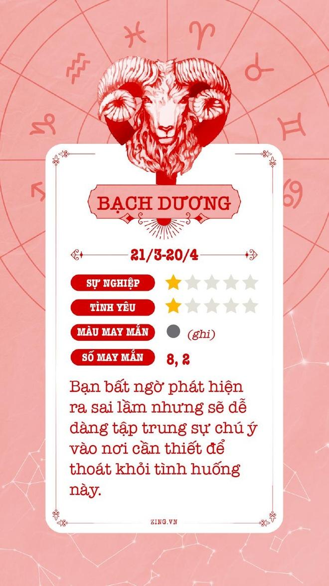 Cung hoang dao 23/3: Kim Nguu sa sut, Thien Binh duoc de mat hinh anh 2