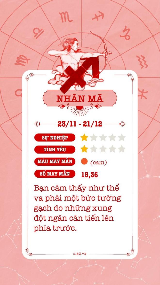 Cung hoang dao 23/3: Kim Nguu sa sut, Thien Binh duoc de mat hinh anh 10