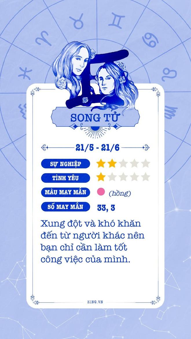 Cung hoang dao 1/4: Nhan Ma gap su co, Bao Binh bi de doa hinh anh 4