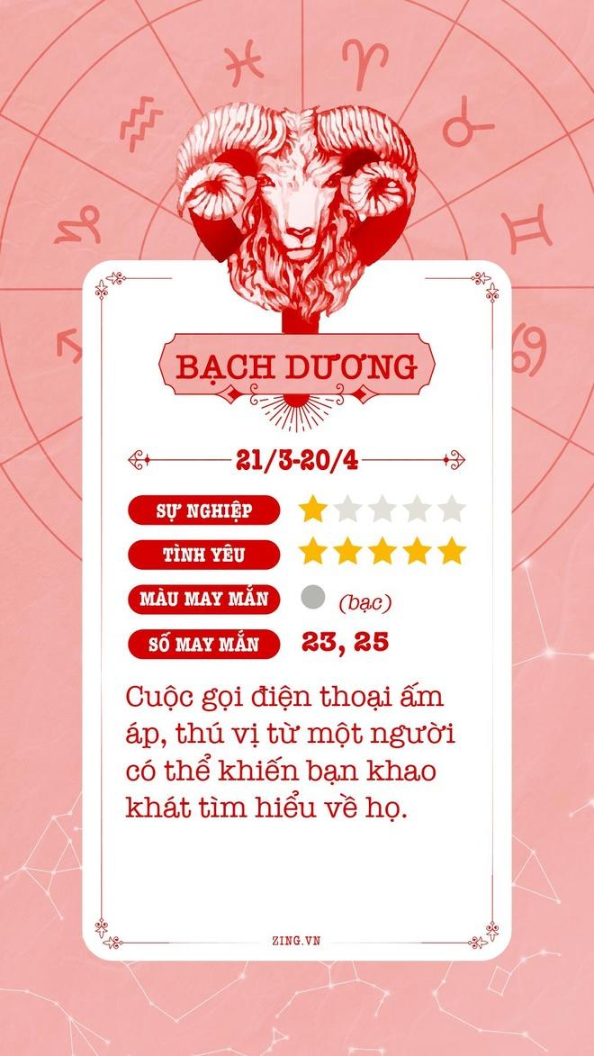 Cung hoang dao 29/4: Bao Binh may man, Song Ngu tran day nang luong hinh anh 2