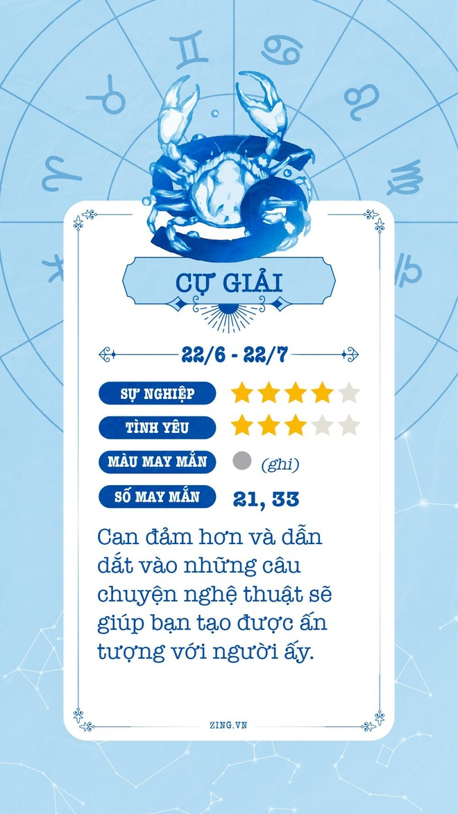 Cung hoang dao 29/4: Bao Binh may man, Song Ngu tran day nang luong hinh anh 5