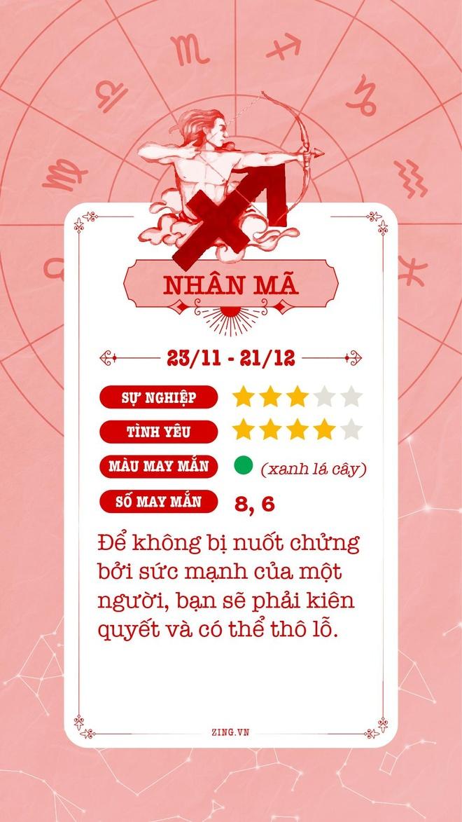 Cung hoang dao 29/4: Bao Binh may man, Song Ngu tran day nang luong hinh anh 10