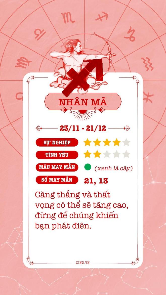 Cung hoang dao 11/6: Nhan Ma cang thang, Thien Yet bon chon hinh anh 10