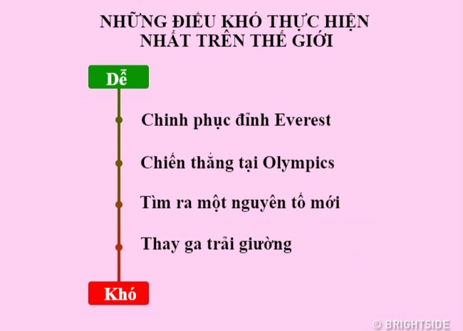 12 su that mia mai ve cuoc song xung quanh chung ta hinh anh 3