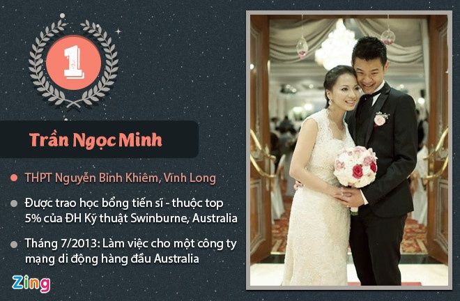 Duong len dinh Olympia anh 5