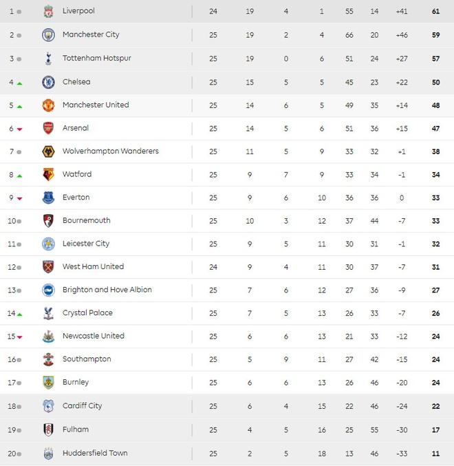 HLV Emery: 'Arsenal can tro giup trong cuoc dua top 4' hinh anh 3