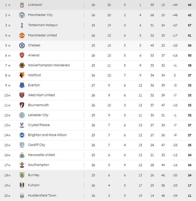 Man Utd vs PSG,  Champions League,  MU vao top 4,  Rashford anh 2