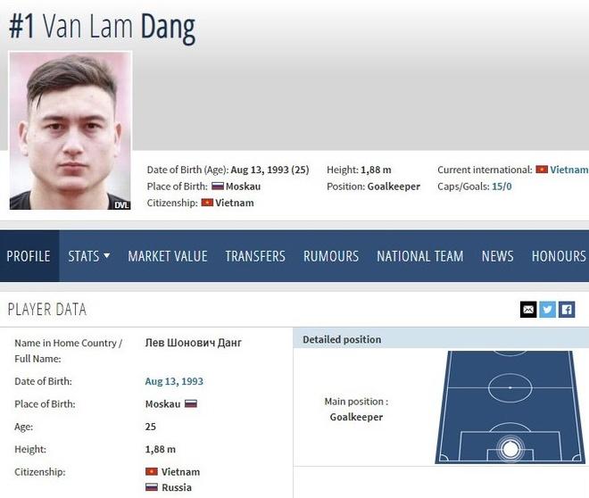 Dang Van Lam duoc Transfermarkt dinh gia cao nhat Viet Nam hinh anh 1