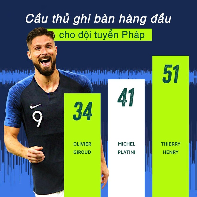 Lionel Messi va dong doi bi pham loi nhieu nhat La Liga mua nay hinh anh 4