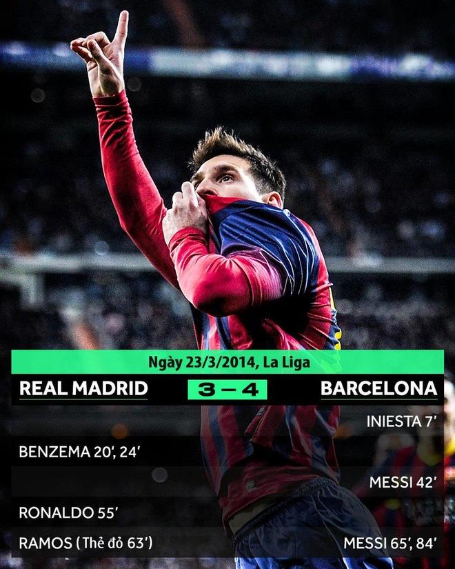 Lionel Messi va dong doi bi pham loi nhieu nhat La Liga mua nay hinh anh 2