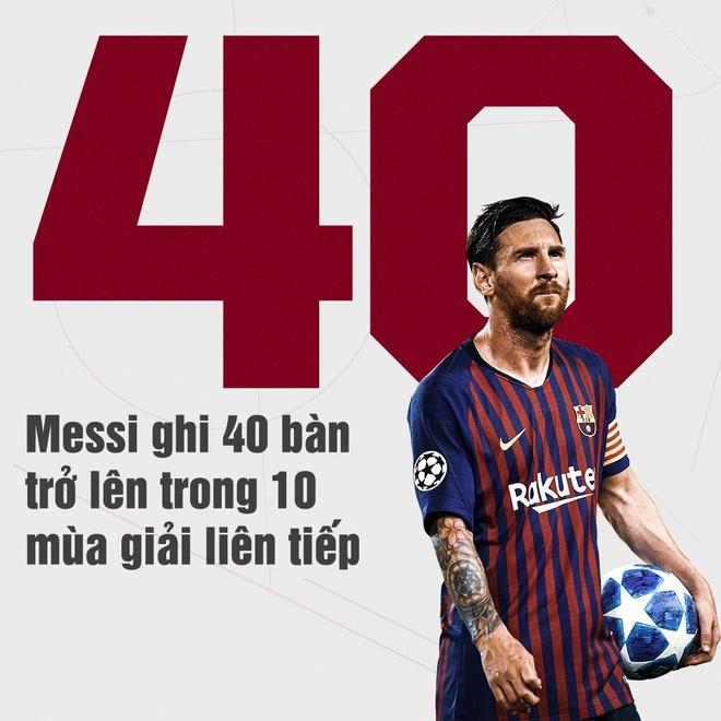 Messi giup Barca giu vung ngoi dau La Liga anh 3