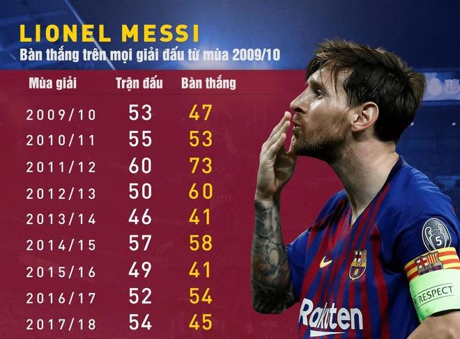 Messi giup Barca giu vung ngoi dau La Liga anh 4