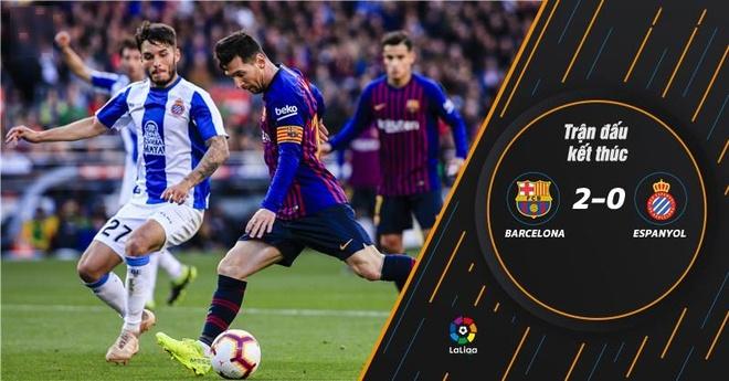 Messi giup Barca giu vung ngoi dau La Liga anh 2