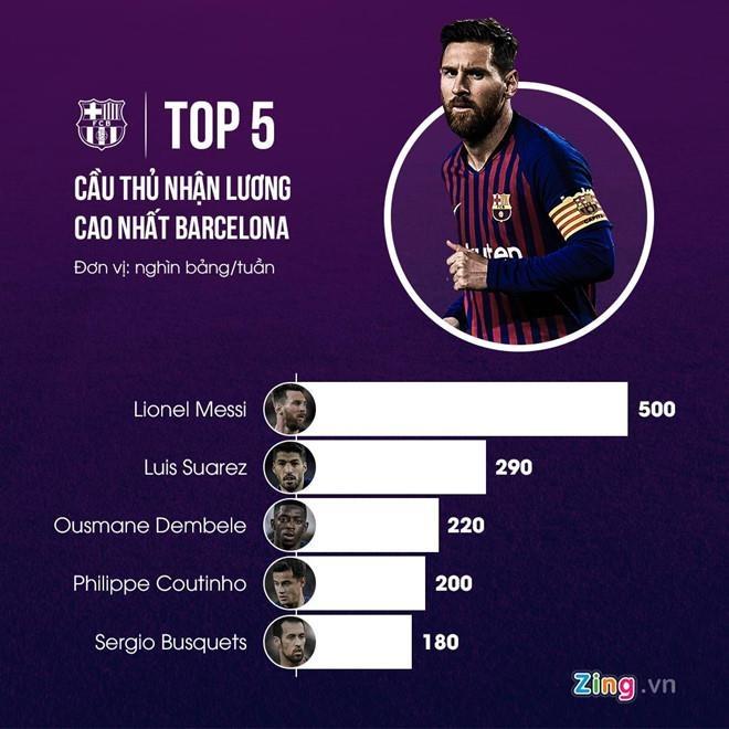 Messi giup Barca giu vung ngoi dau La Liga anh 5