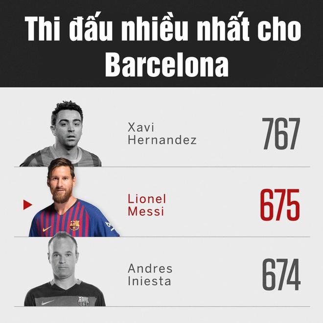 Lionel Messi xung dang duoc vinh danh sau khi lap ky luc ghi ban hinh anh 1