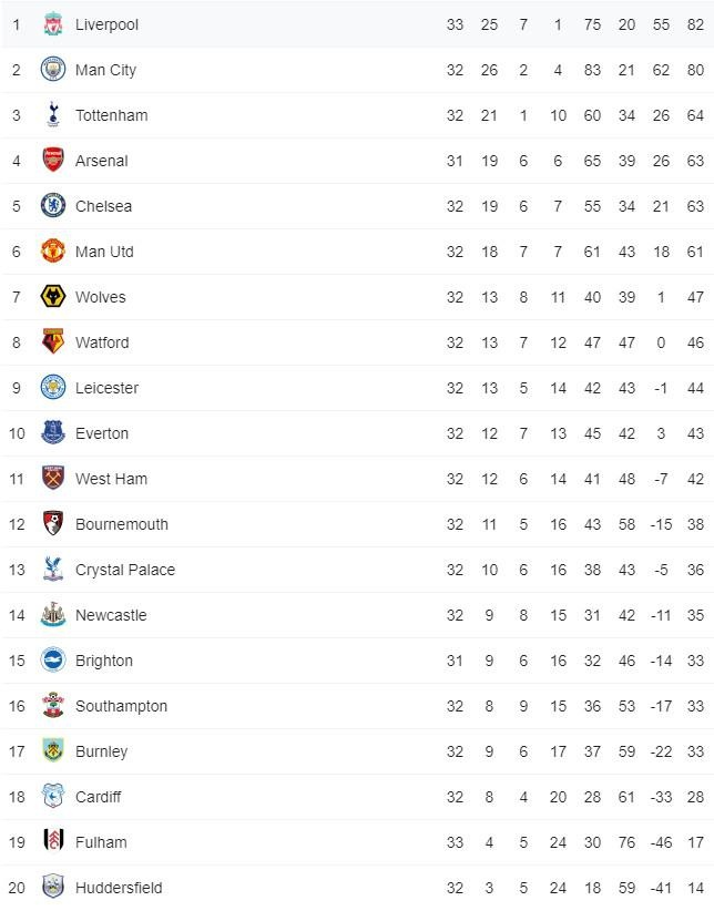 Mohamed Salah,  Liverpool,  HLV Klopp,  Man City anh 2