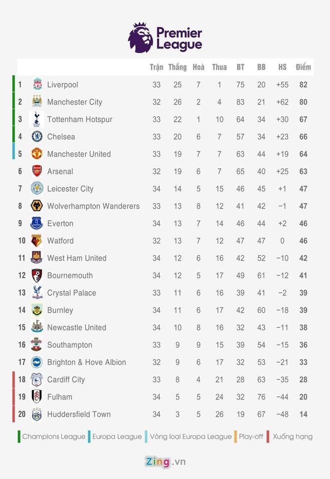 David Luiz: Liverpool choi hay nhung bong da rat tan nhan hinh anh 3