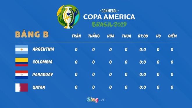 HLV Argentina: 'Toi se nghi huu som neu vo dich Copa America' hinh anh 3