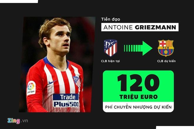 Griezmann tung tu choi loi moi cua HLV Pep Guardiola va Barca hinh anh 2