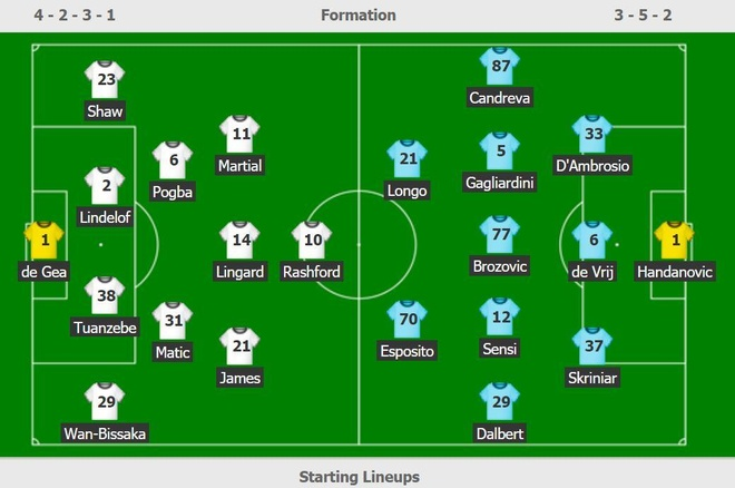 Sao tre sinh nam 2001 toa sang giup MU danh bai Inter hinh anh 3