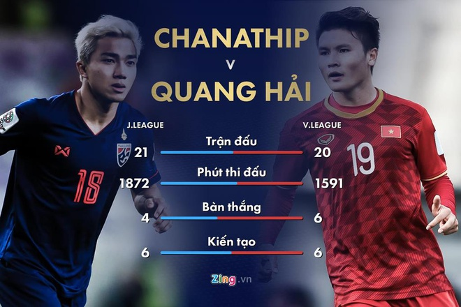 Chanathip: 'It nhat Thai Lan da biet den that bai' hinh anh 1