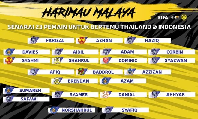 Malaysia chot danh sach anh 1
