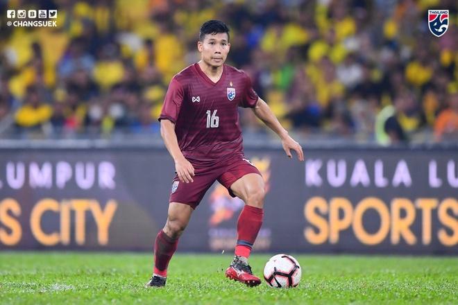 Tien ve Thai Lan: 'Co hoi du World Cup van con rong mo' hinh anh 1
