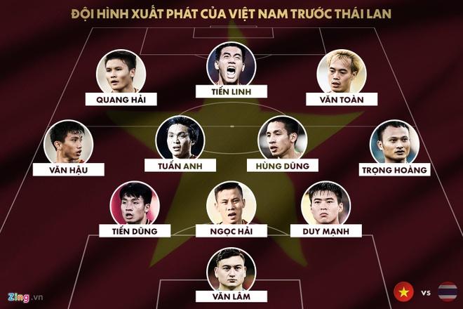 Tien Linh, Tuan Anh da chinh truoc Thai Lan hinh anh 1