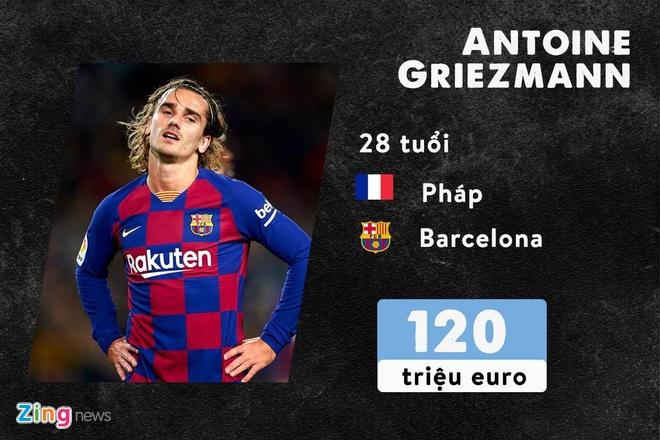 'Con qua som de Barca nghi den viec ban Griezmann' hinh anh 1 griezmann_zing.jpg