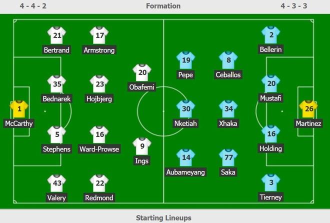 Arsenal vs Southampton anh 3