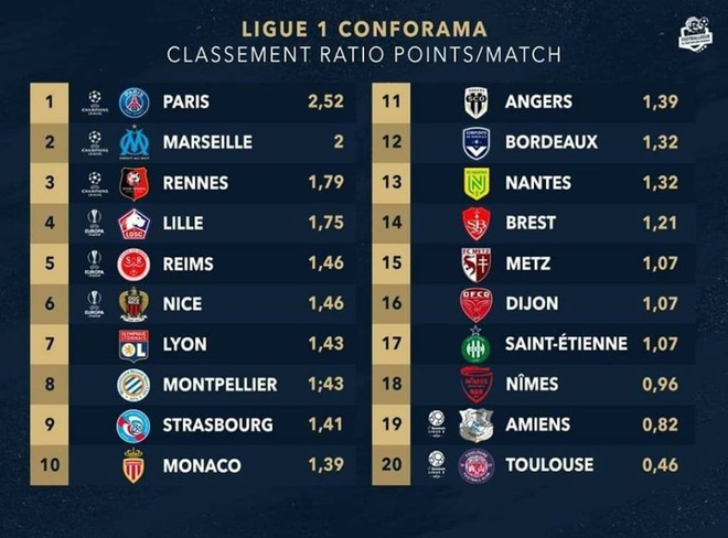 Ligue 1 tro lai anh 2