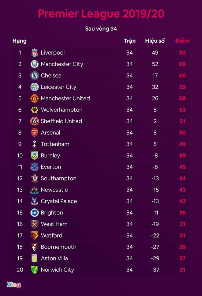 Aston Villa dau voi Man Utd anh 2