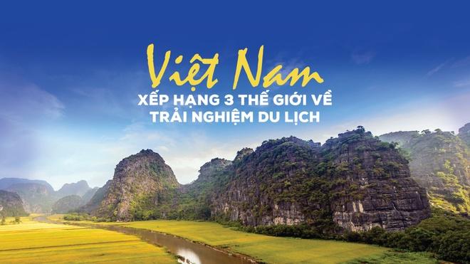 Viet Nam xep hang 3 the gioi ve trai nghiem du lich hinh anh