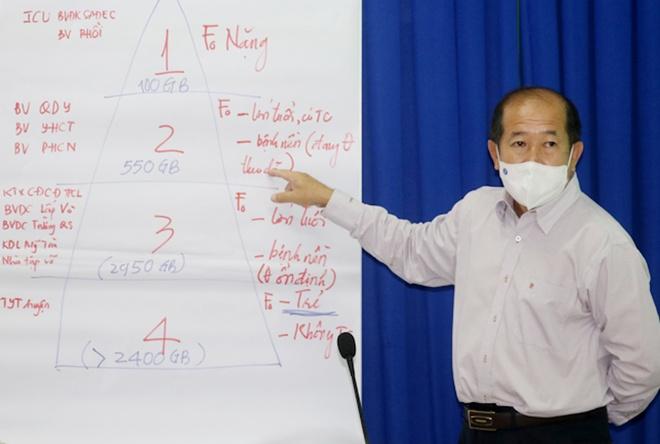 Bo Y te chi vien them luc luong cho tinh Dong Thap anh 2