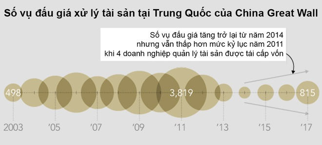 No xau cua Trung Quoc tang manh va cao nhat 5 nam qua hinh anh 1