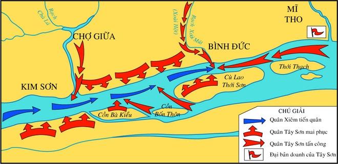 Quang Trung - Nguyen Hue va dieu ke quet sach 50.000 quan Xiem hinh anh 2