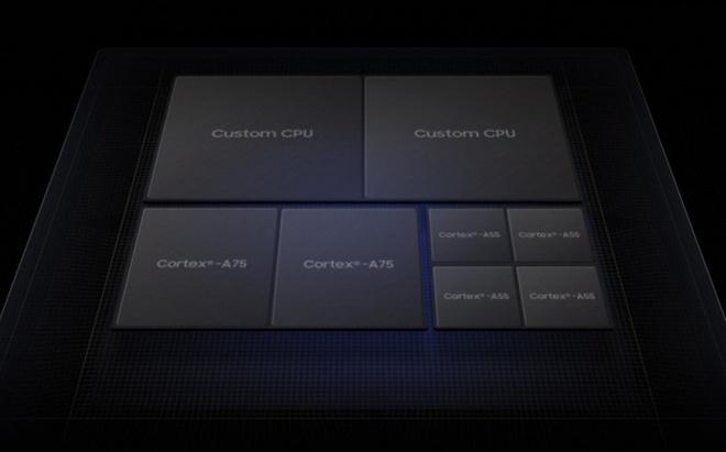 Galaxy S10 va S10+ ban dung chip Exynos yeu hon Snapdragon 855 hinh anh 3