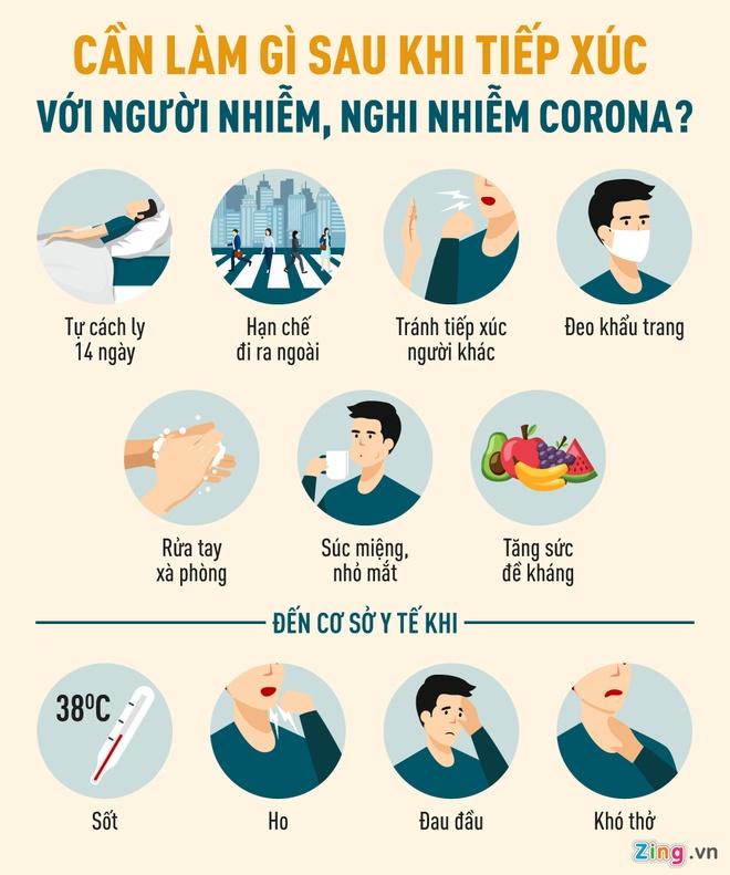 4/5 nguoi Viet nhiem nCoV lam cung cong ty, ve cung chuyen bay hinh anh 2 INFO_corona.jpg