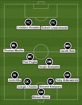Doi hinh trong mo tai vong chung ket Euro 2016 hinh anh 12 Đội hình trong mơ tại VCK Euro 2016 theo sơ đồ 4do Alan Smith lựa chọn.